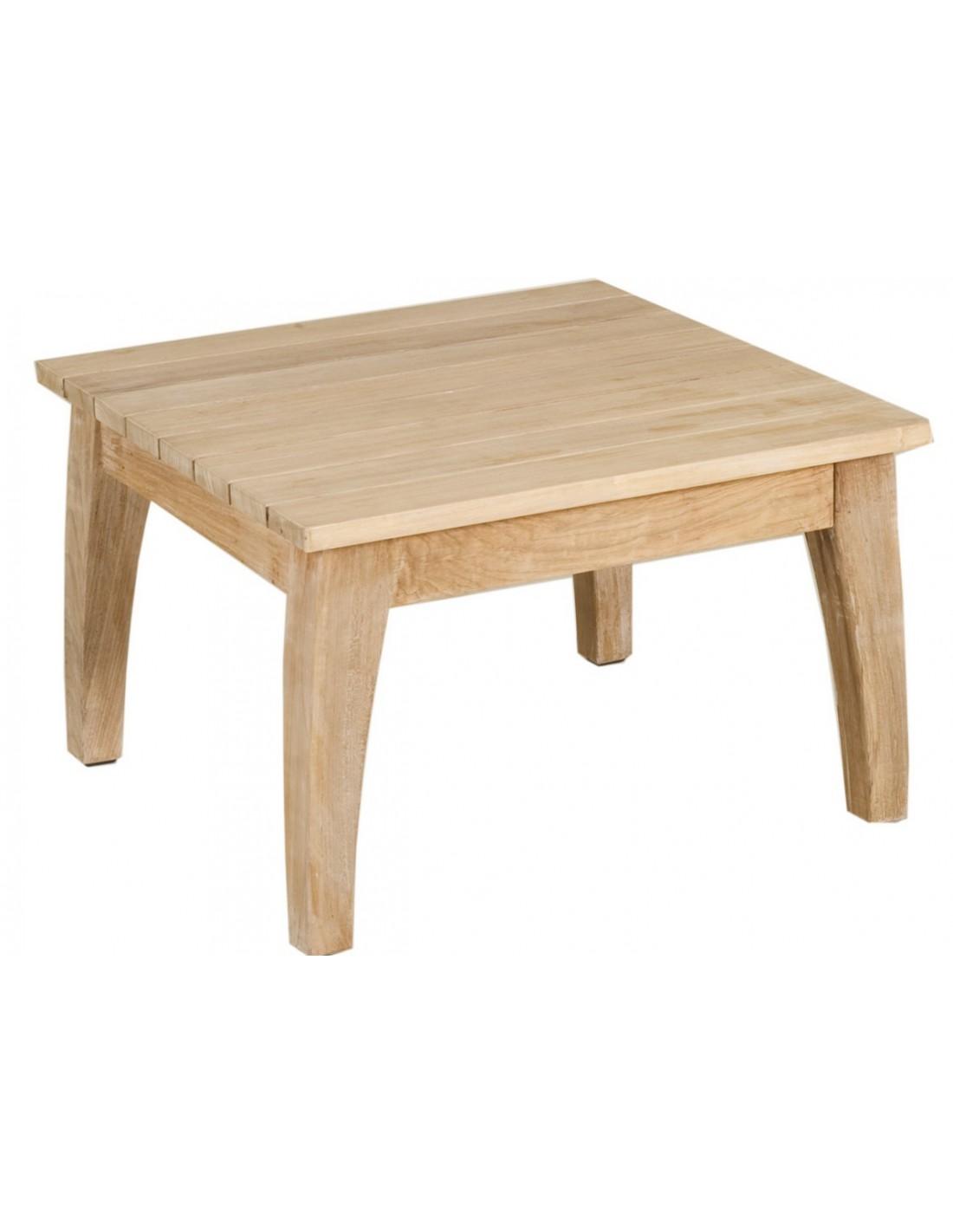 table basse de jardin stafford 70 x 70 cm en teck les jardins. Black Bedroom Furniture Sets. Home Design Ideas